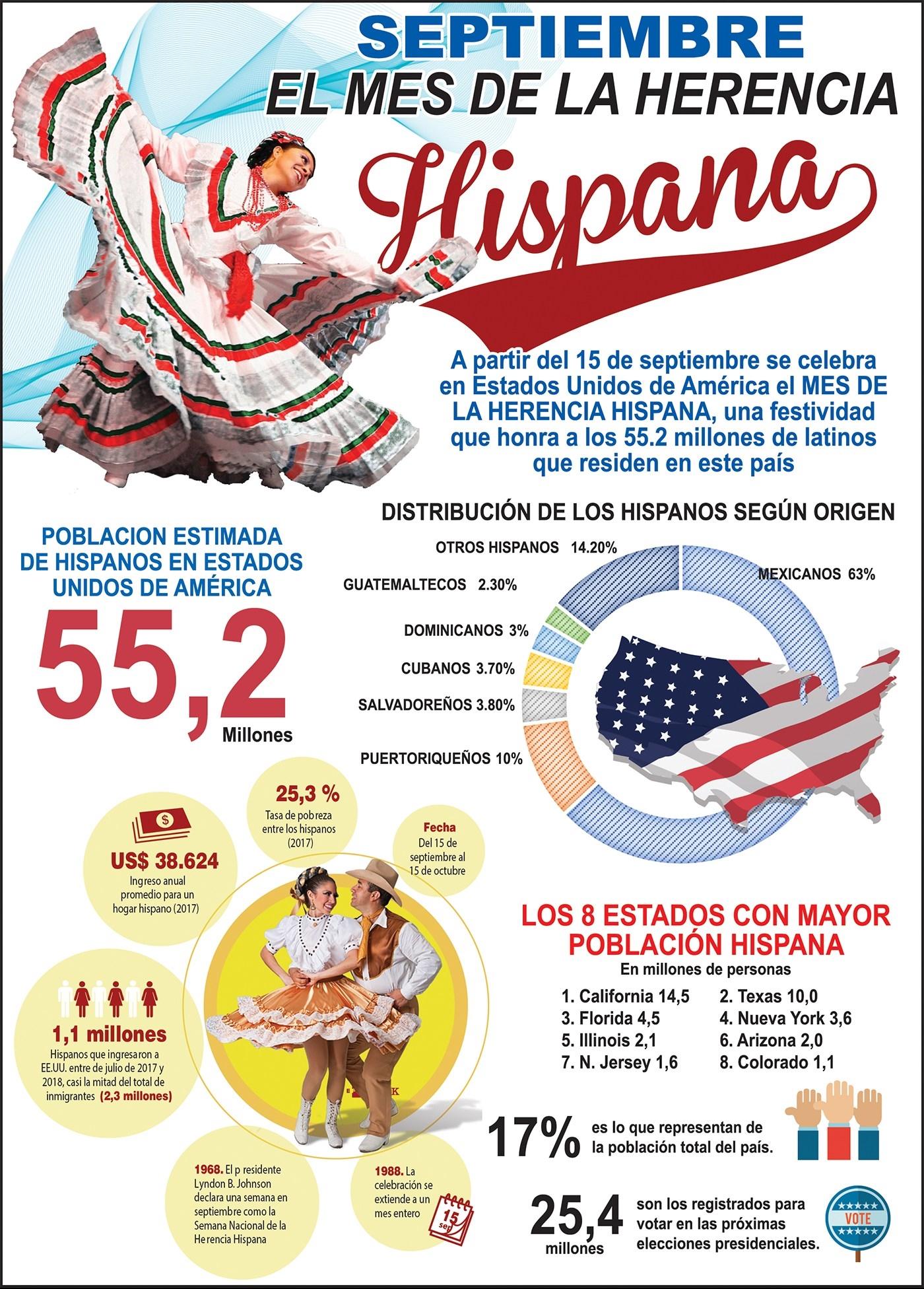 MES+DE+LA+HERENCIA+HISPANA+-+SEPT+2018